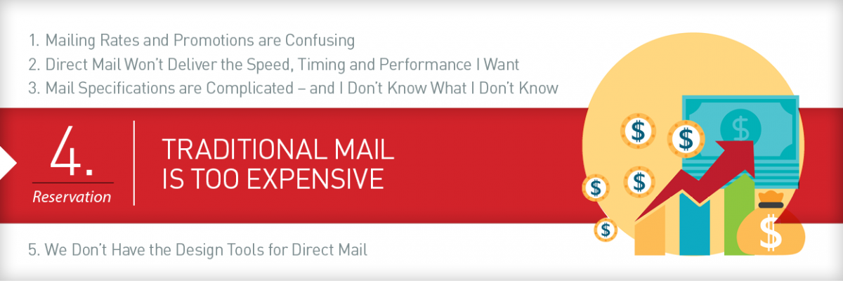 direct mail reservation #4