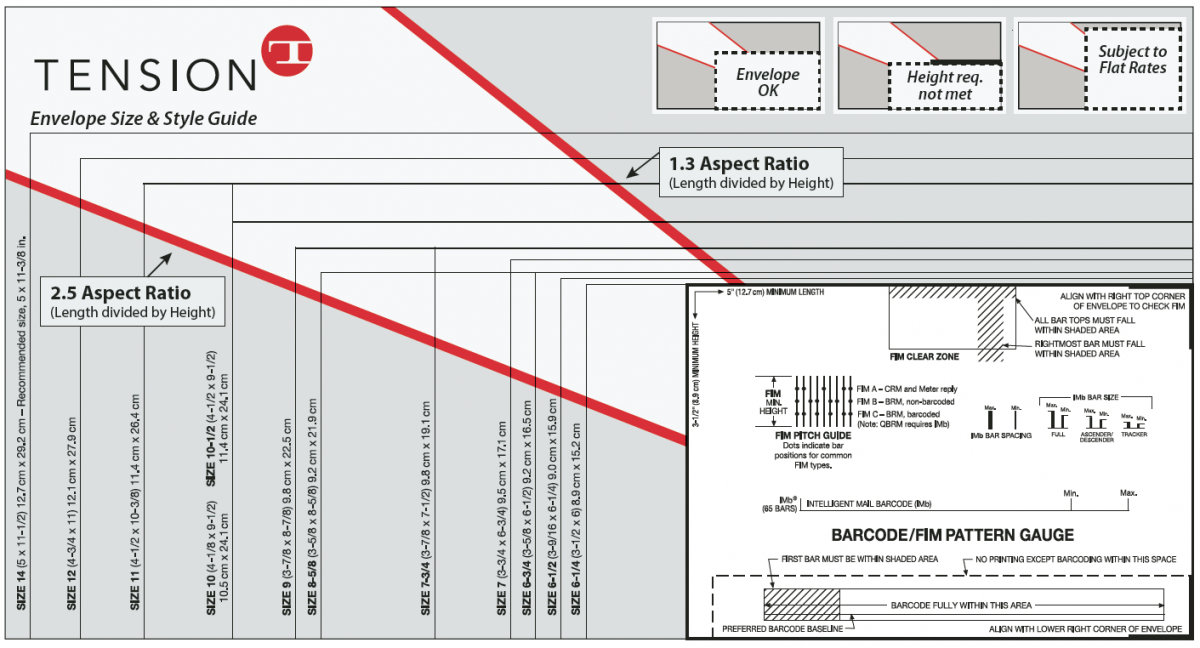 measure an envelope guide