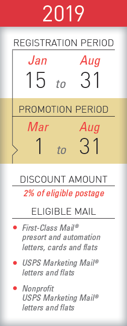 emerging and advanced technology promotion dates