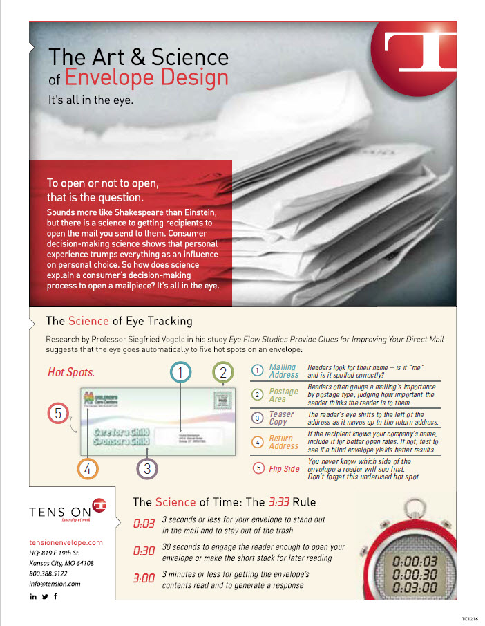 art and science of outer envelope design