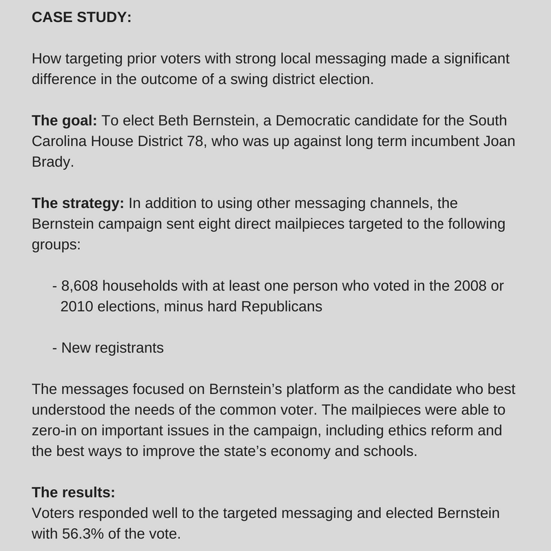 political mail case study