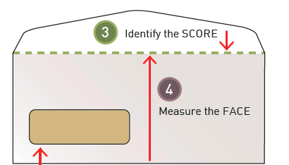 How to measure an envelope steps 3 and 4: Identify the score and measure the face