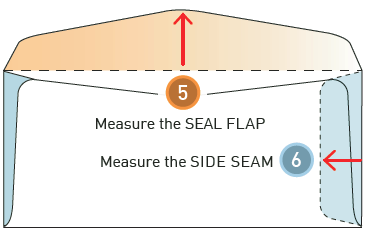 How to measure an envelope steps 5 and 6: Measure the seal flap and measure the side seam width